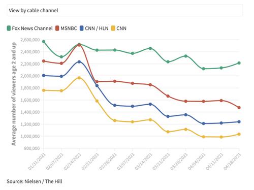 ratings drop e1624329018355 LklPgj
